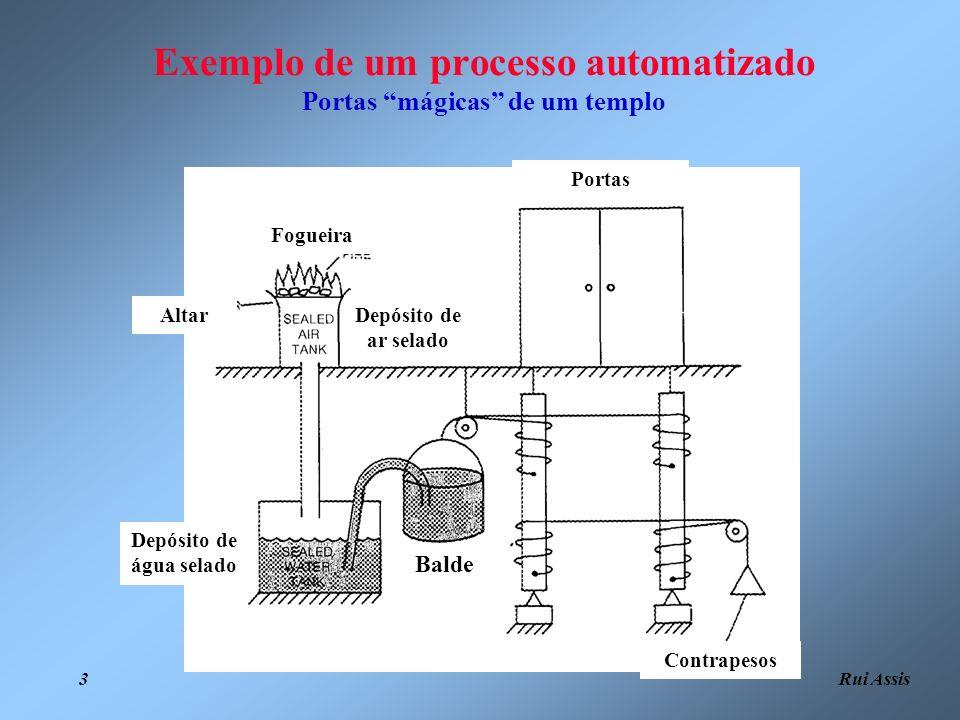 Exemplo de um processo automatizado Portas mágicas de um templo
