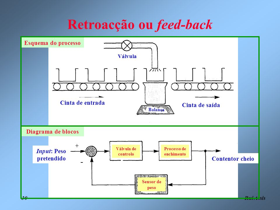Retroacção ou feed-back