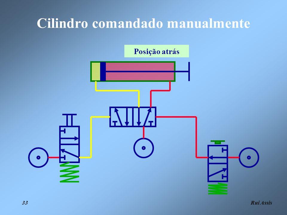 Cilindro comandado manualmente