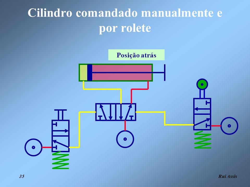Cilindro comandado manualmente e por rolete