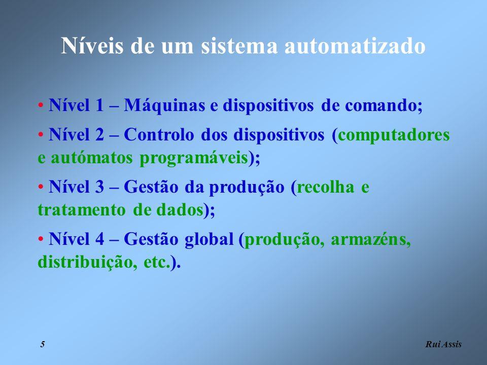 Níveis de um sistema automatizado