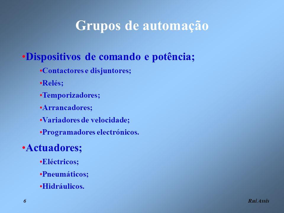 Grupos de automação Dispositivos de comando e potência; Actuadores;