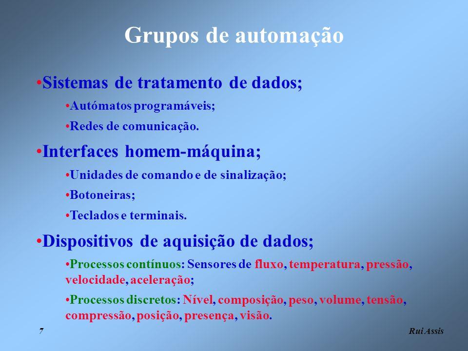 Grupos de automação Sistemas de tratamento de dados;
