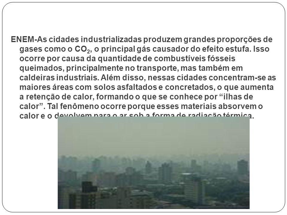 ENEM-As cidades industrializadas produzem grandes proporções de gases como o CO2, o principal gás causador do efeito estufa.