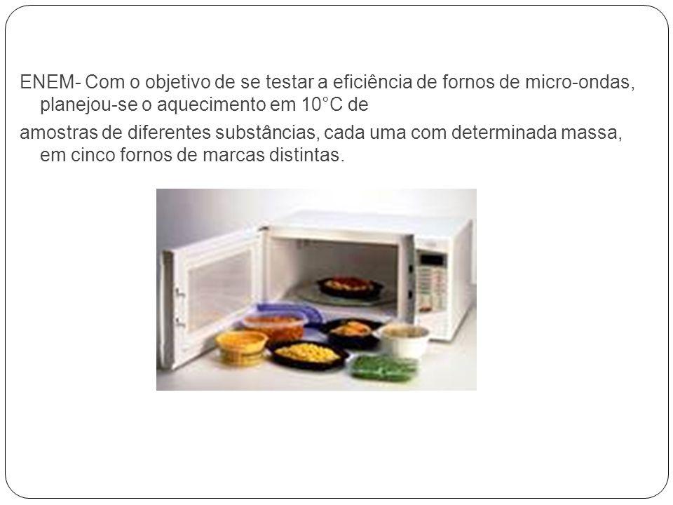 ENEM- Com o objetivo de se testar a eficiência de fornos de micro-ondas, planejou-se o aquecimento em 10°C de