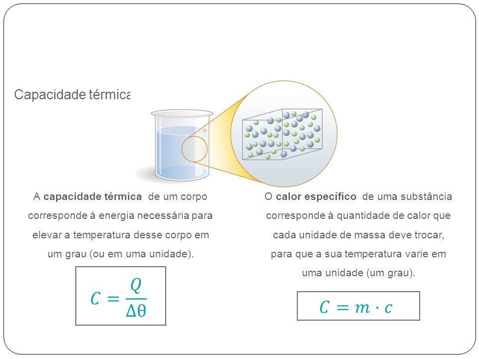 Capacidade térmica e calor específico