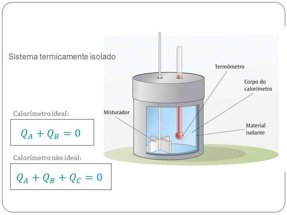 Sistema termicamente isolado