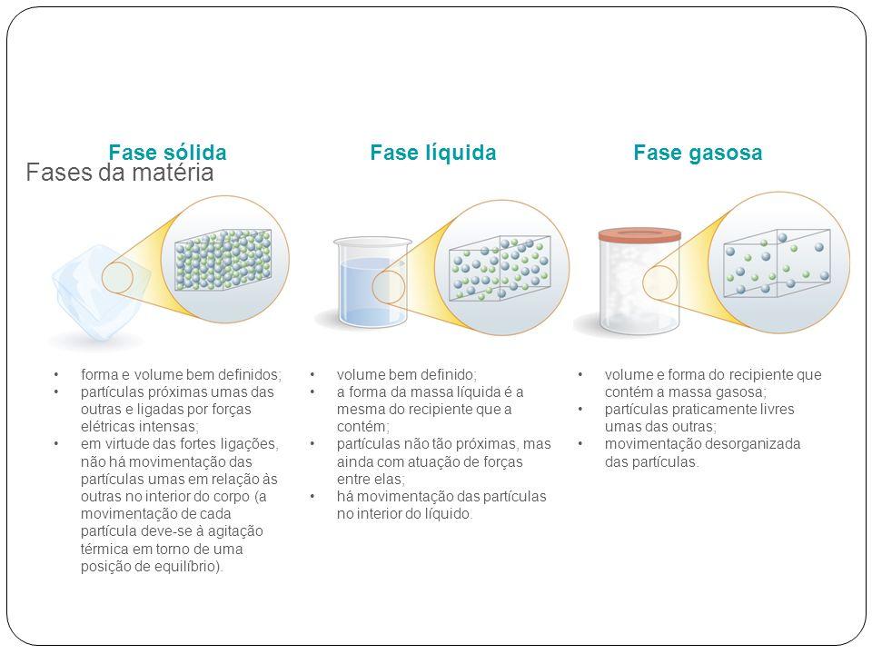 Fases da matéria Fase sólida Fase líquida Fase gasosa