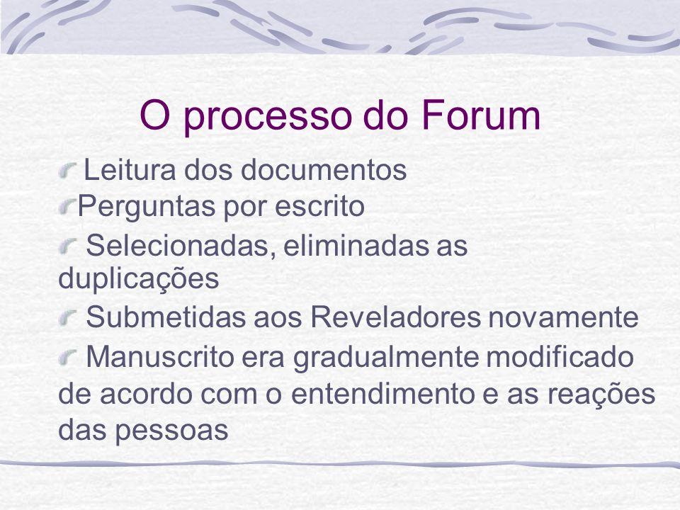 O processo do Forum Leitura dos documentos Perguntas por escrito