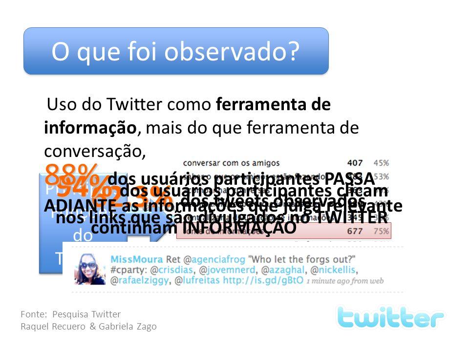 62.3% dos tweets observados continham INFORMAÇÃO