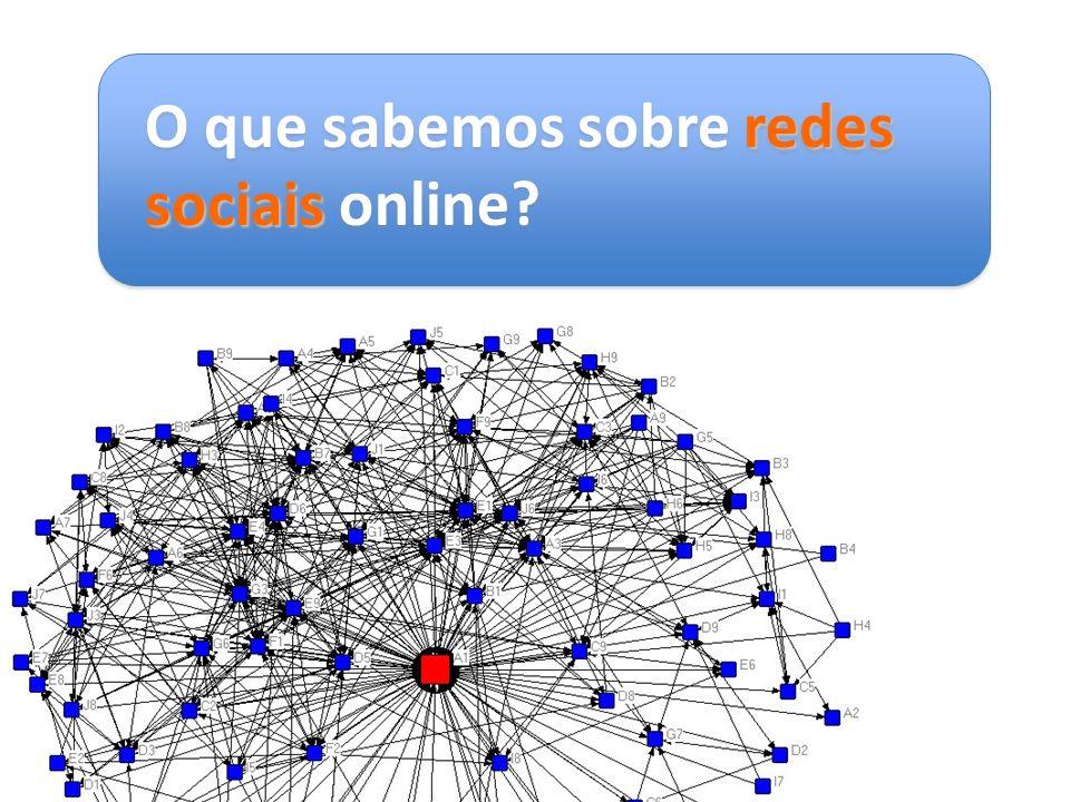 O que sabemos sobre redes sociais online