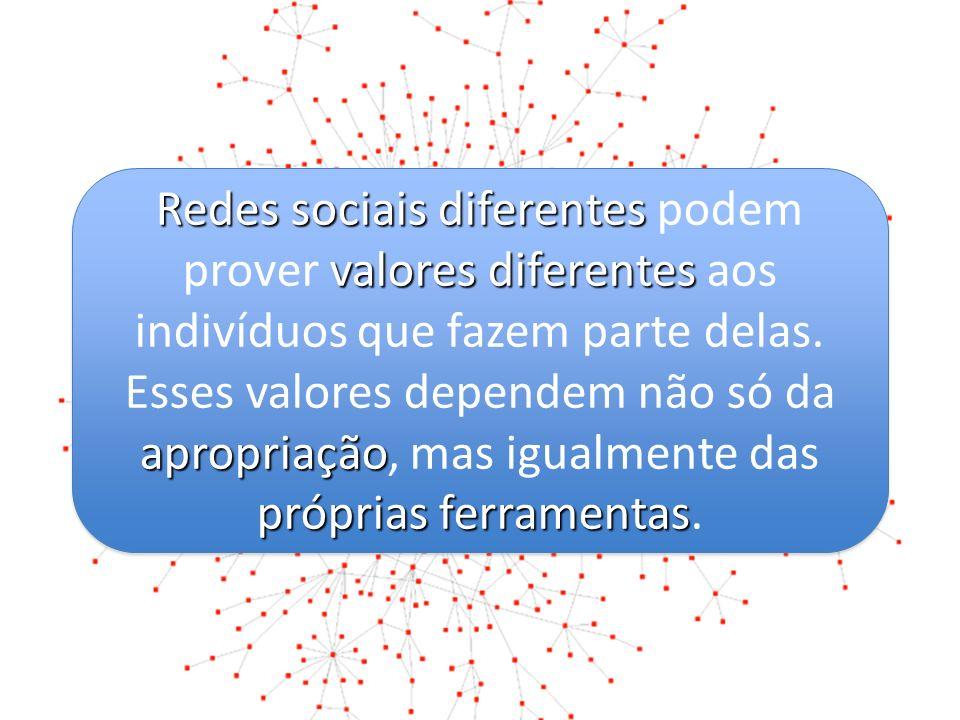 Redes sociais diferentes podem prover valores diferentes aos indivíduos que fazem parte delas.
