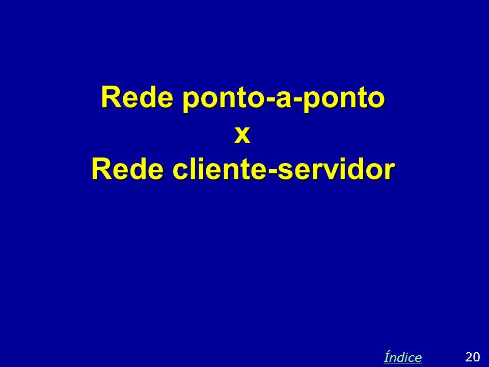 Rede ponto-a-ponto x Rede cliente-servidor