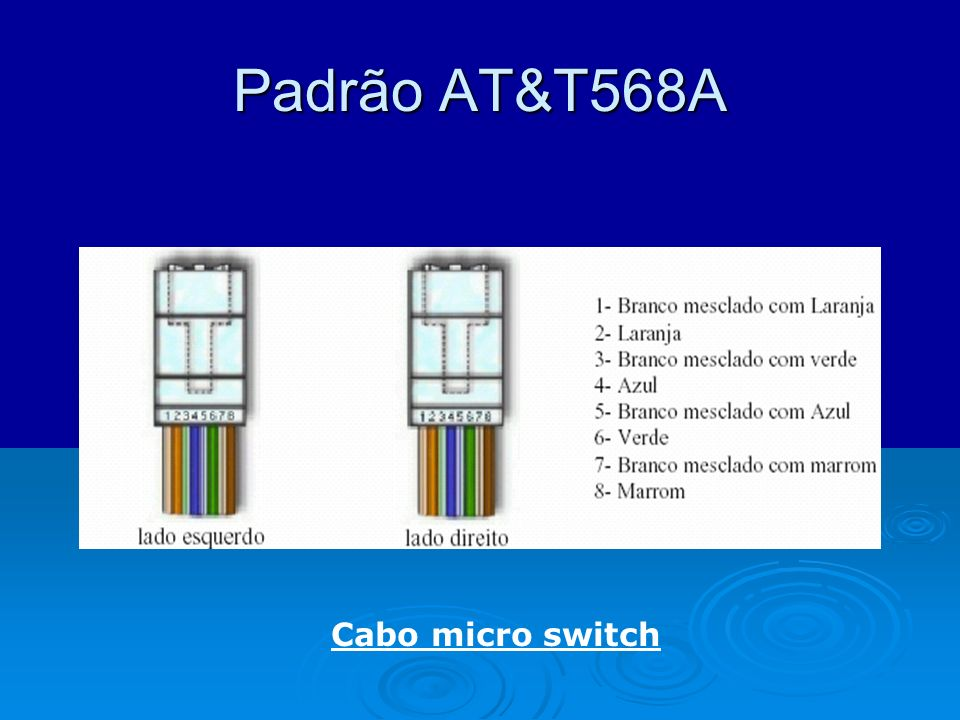 Padrão AT&T568A Cabo micro switch