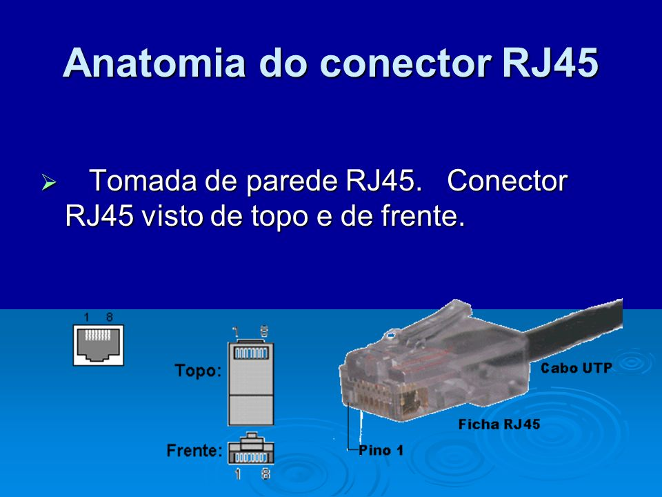 Anatomia do conector RJ45