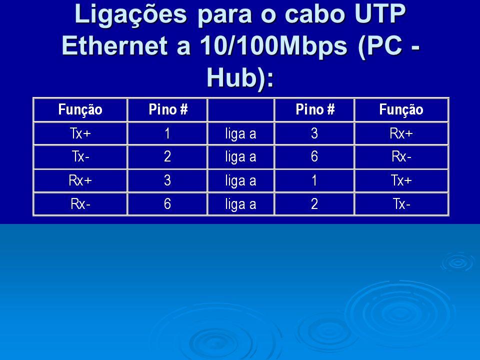 Ligações para o cabo UTP Ethernet a 10/100Mbps (PC - Hub):