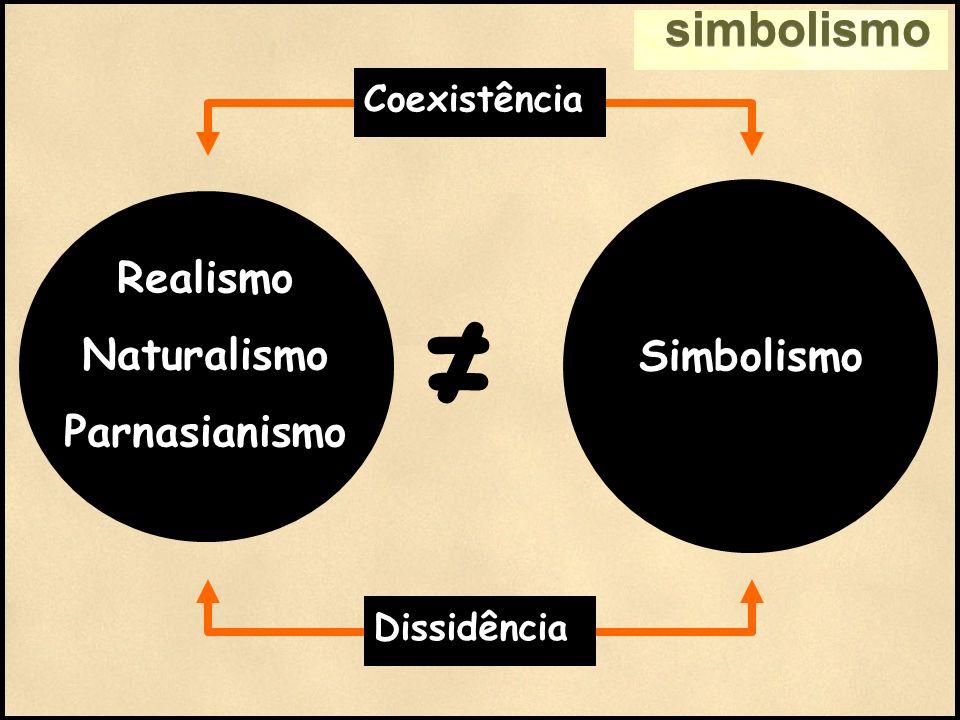 ≠ simbolismo Realismo Naturalismo Parnasianismo Simbolismo