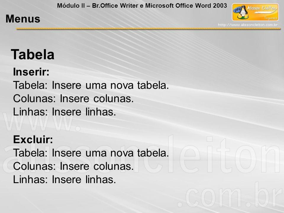 Tabela Menus Inserir: Tabela: Insere uma nova tabela.