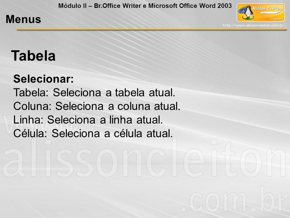 Tabela Menus Selecionar: Tabela: Seleciona a tabela atual.