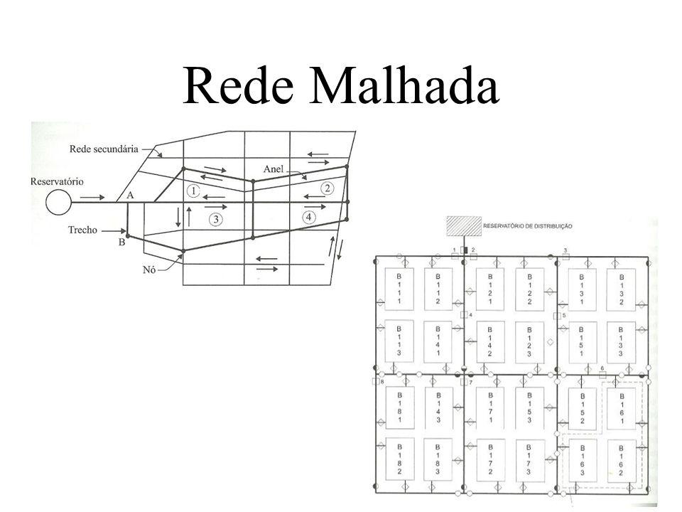 Rede Malhada