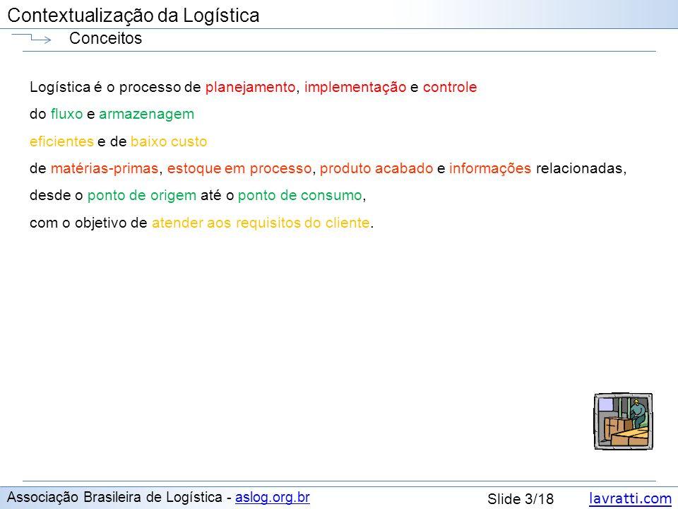 Conceitos Logística é o processo de planejamento, implementação e controle. do fluxo e armazenagem.