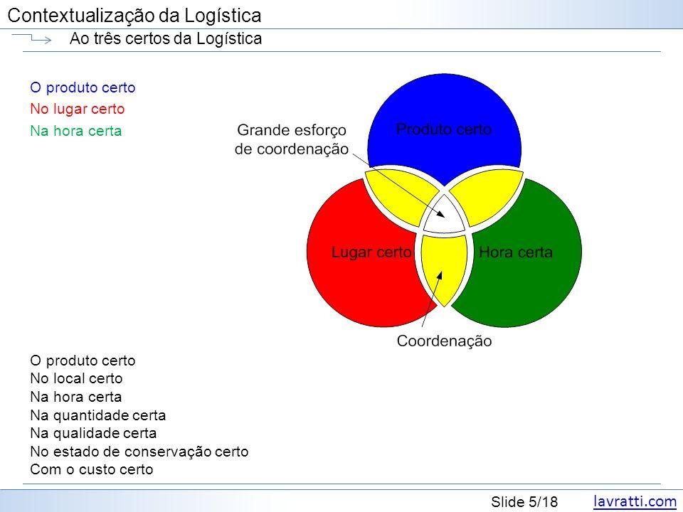 Ao três certos da Logística