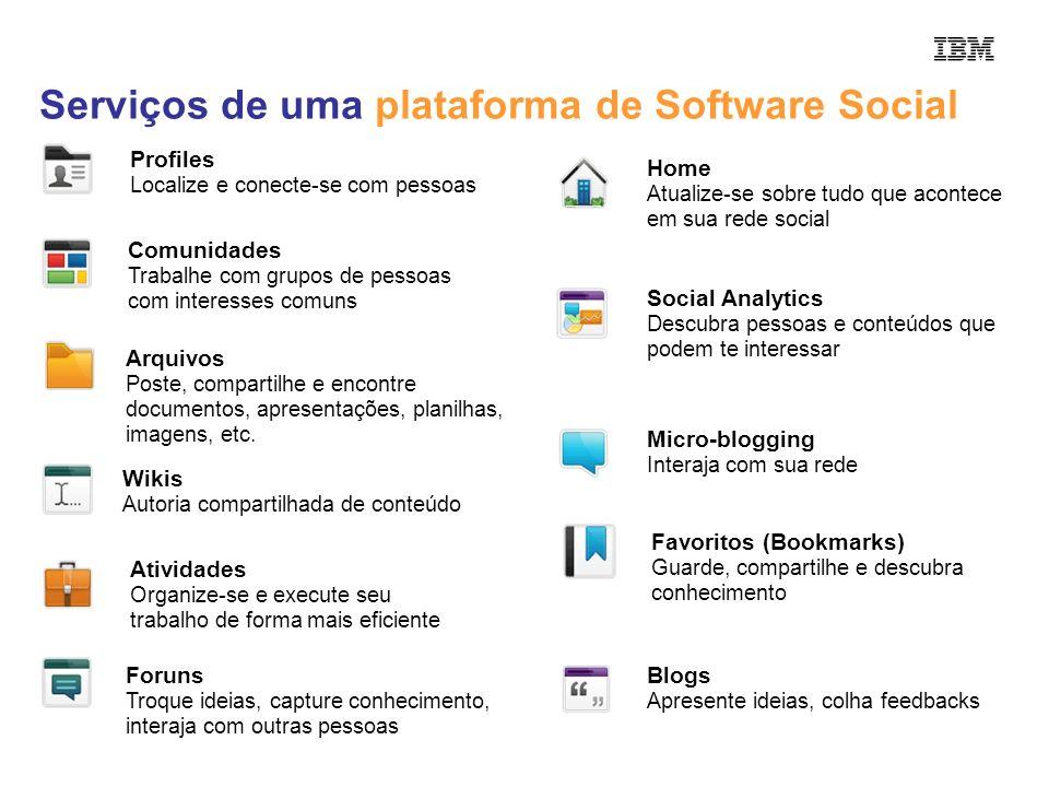 Serviços de uma plataforma de Software Social