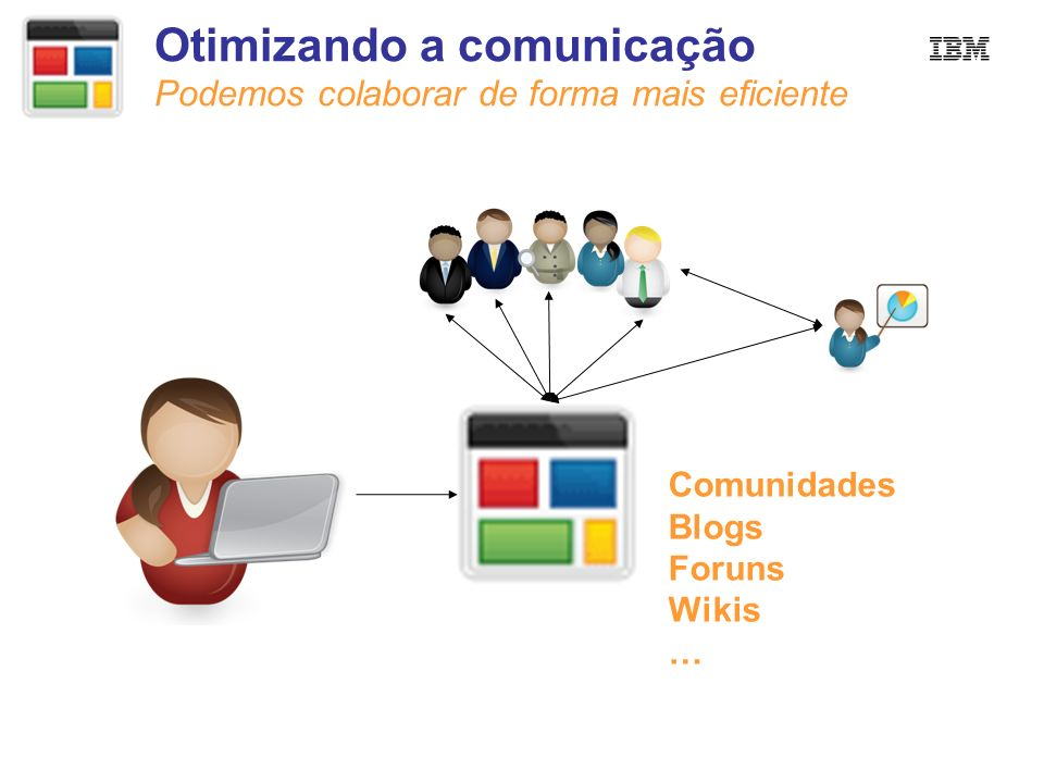 Otimizando a comunicação