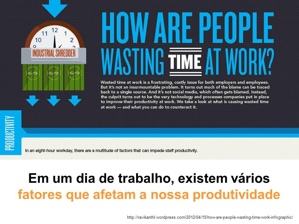 Em um dia de trabalho, existem vários fatores que afetam a nossa produtividade