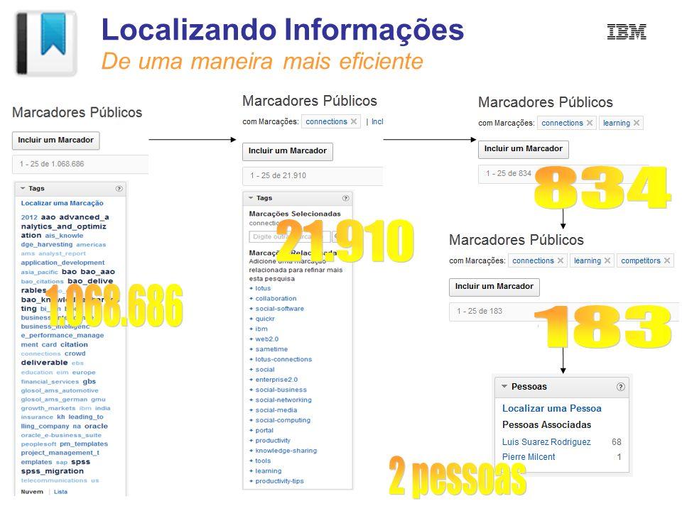 Localizando Informações