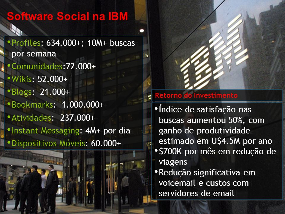 Software Social na IBM Profiles: ; 10M+ buscas por semana