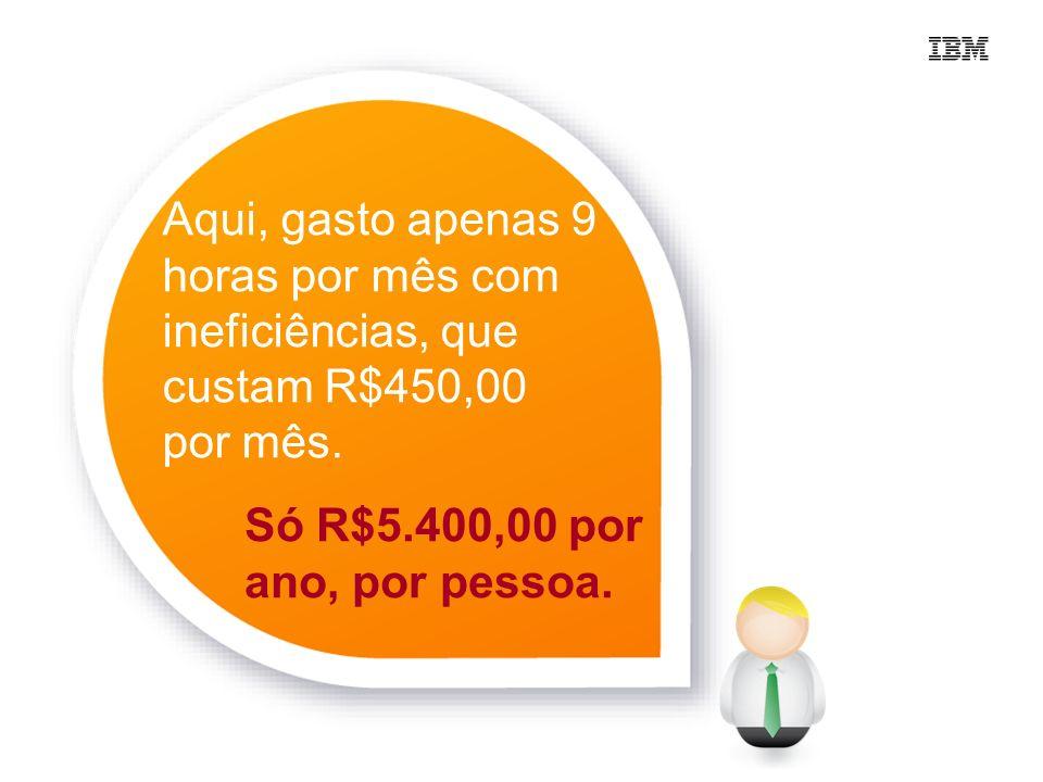 Aqui, gasto apenas 9 horas por mês com ineficiências, que custam R$450,00 por mês.