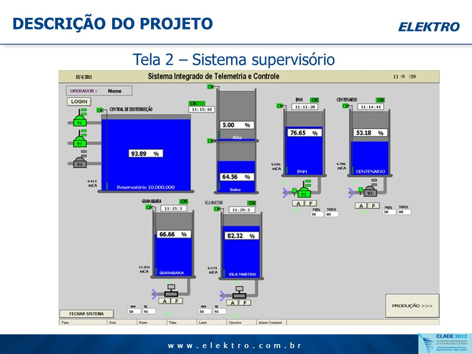 Tela 2 – Sistema supervisório