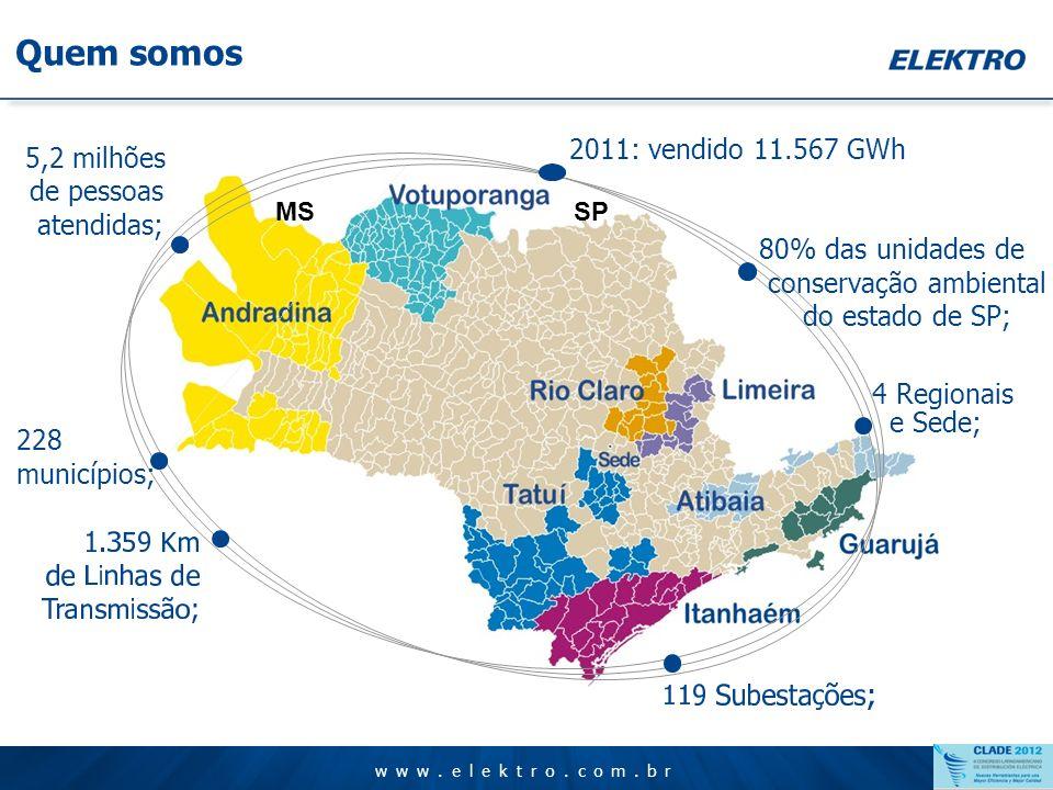 Quem somos 2011: vendido 11.567 GWh 5,2 milhões de pessoas atendidas;