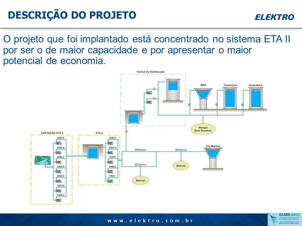 O projeto que foi implantado está concentrado no sistema ETA II