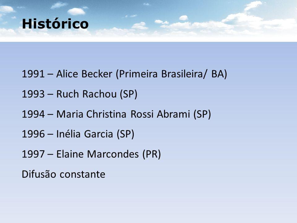 Histórico 1991 – Alice Becker (Primeira Brasileira/ BA)
