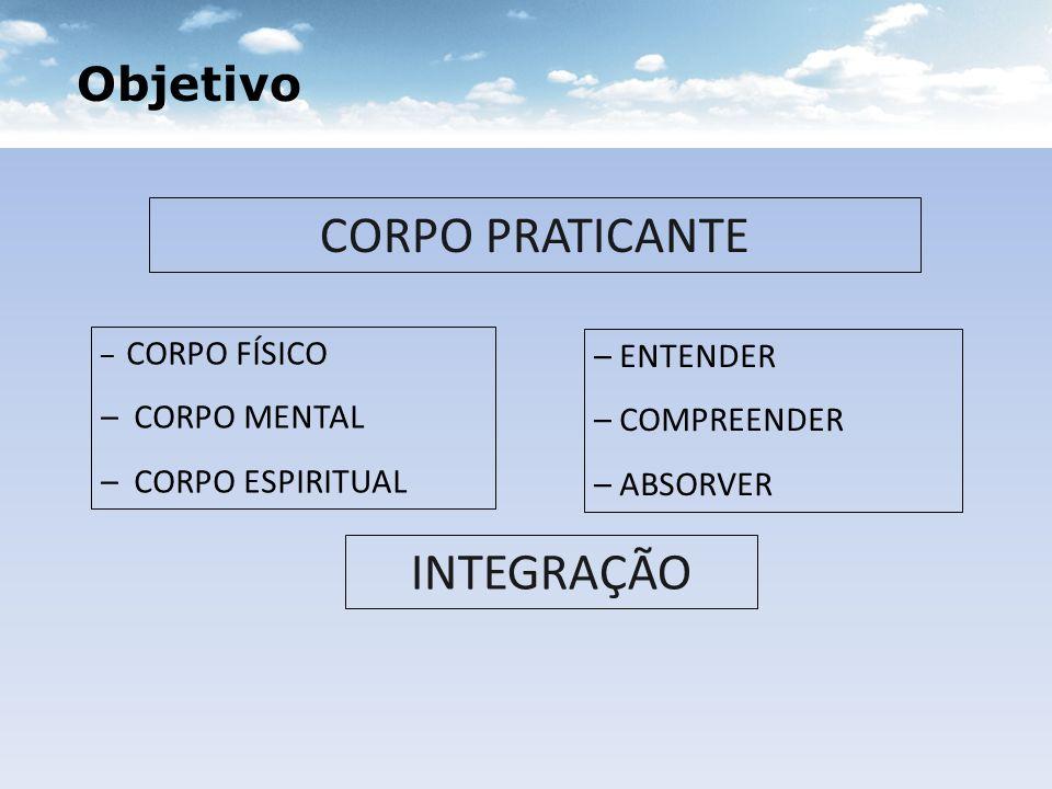 CORPO PRATICANTE INTEGRAÇÃO Objetivo ENTENDER CORPO MENTAL COMPREENDER