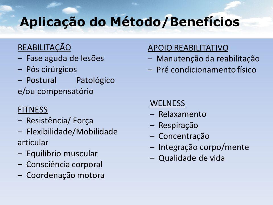 Aplicação do Método/Benefícios