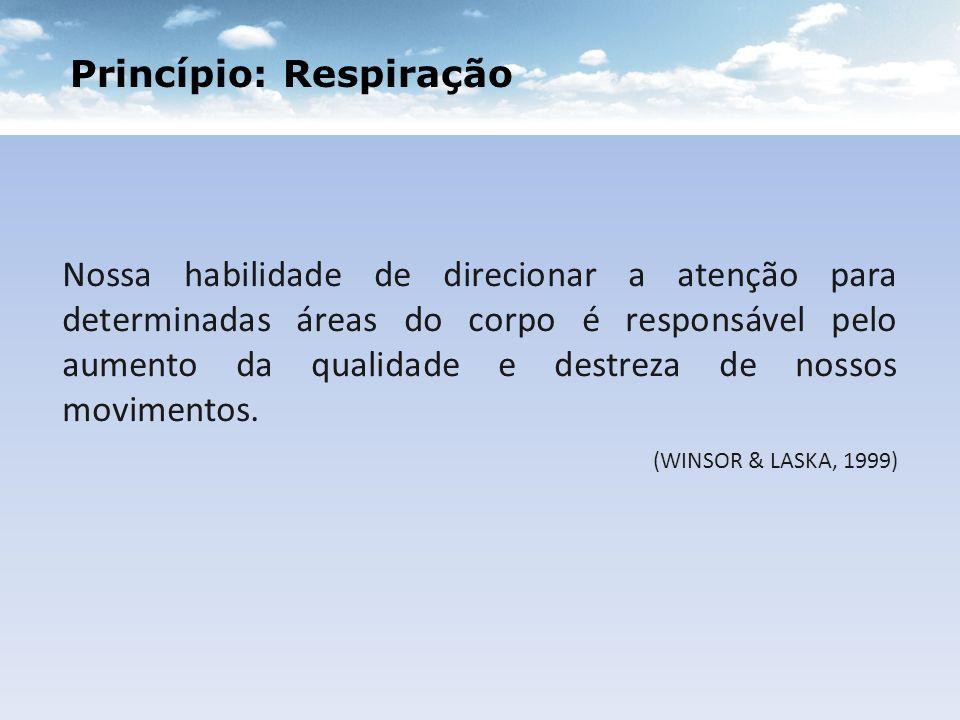 Princípio: Respiração