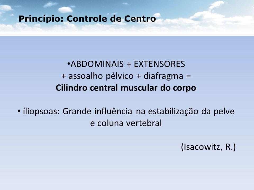 ABDOMINAIS + EXTENSORES + assoalho pélvico + diafragma =
