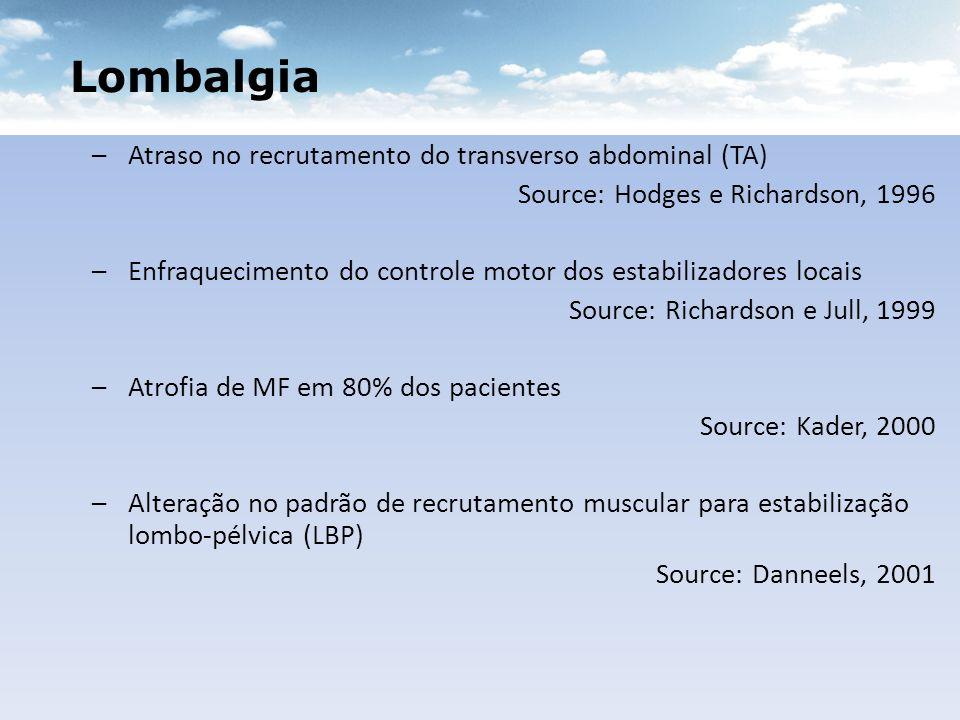 Lombalgia Atraso no recrutamento do transverso abdominal (TA)