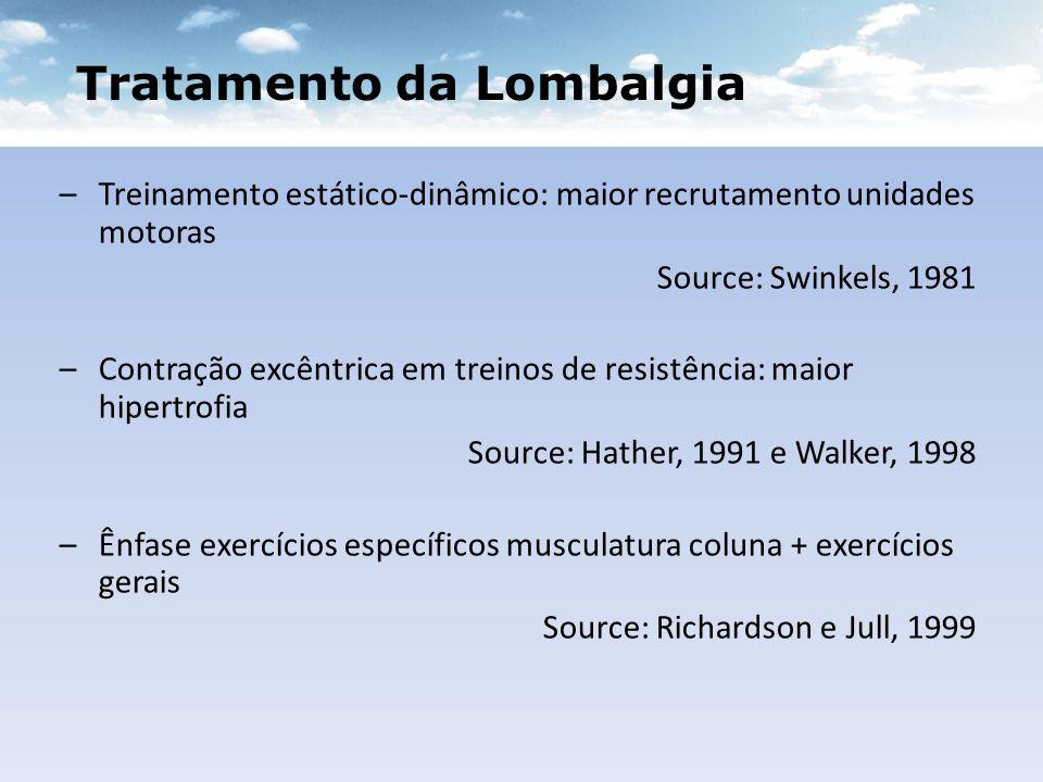Tratamento da Lombalgia