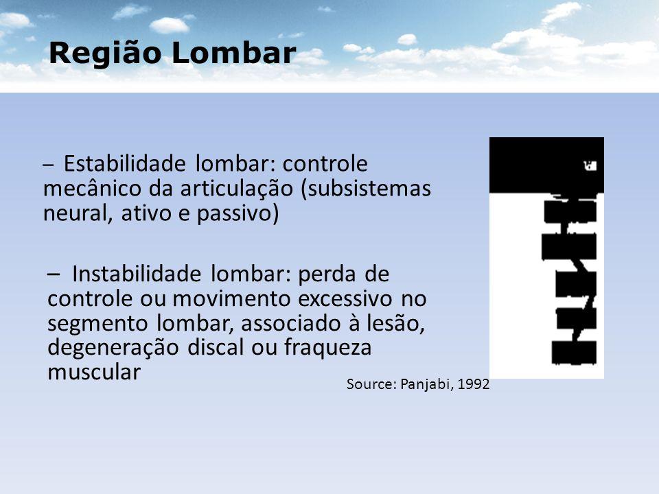 Região Lombar Estabilidade lombar: controle mecânico da articulação (subsistemas neural, ativo e passivo)