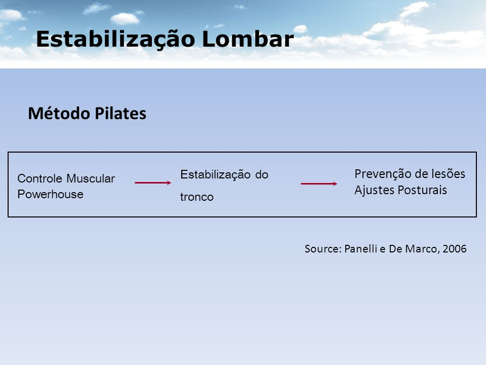 Estabilização Lombar Método Pilates Prevenção de lesões