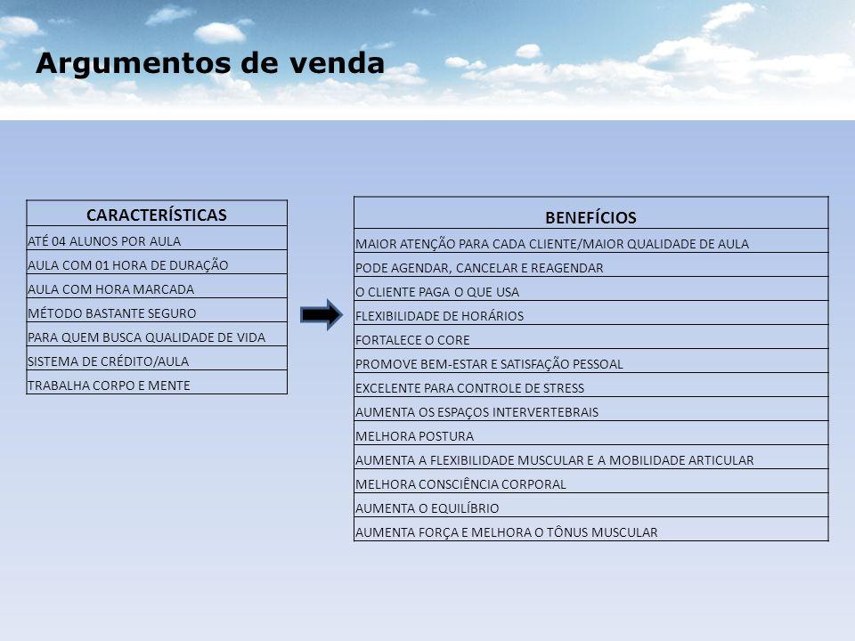 Argumentos de venda CARACTERÍSTICAS BENEFÍCIOS ATÉ 04 ALUNOS POR AULA