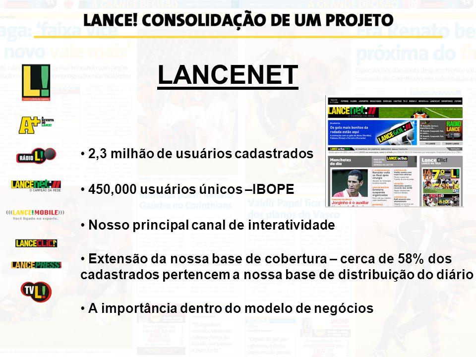 LANCENET 2,3 milhão de usuários cadastrados