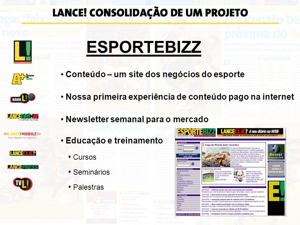 ESPORTEBIZZ Conteúdo – um site dos negócios do esporte