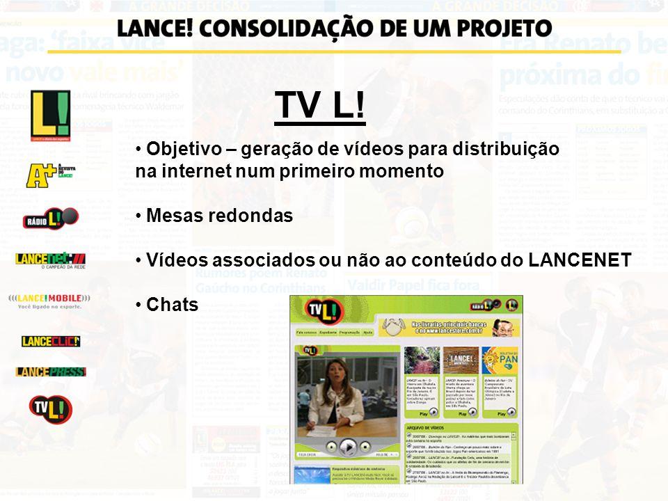 TV L! Objetivo – geração de vídeos para distribuição