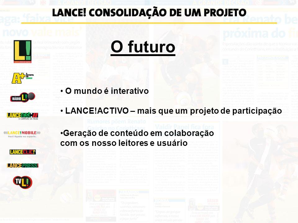 O futuro O mundo é interativo