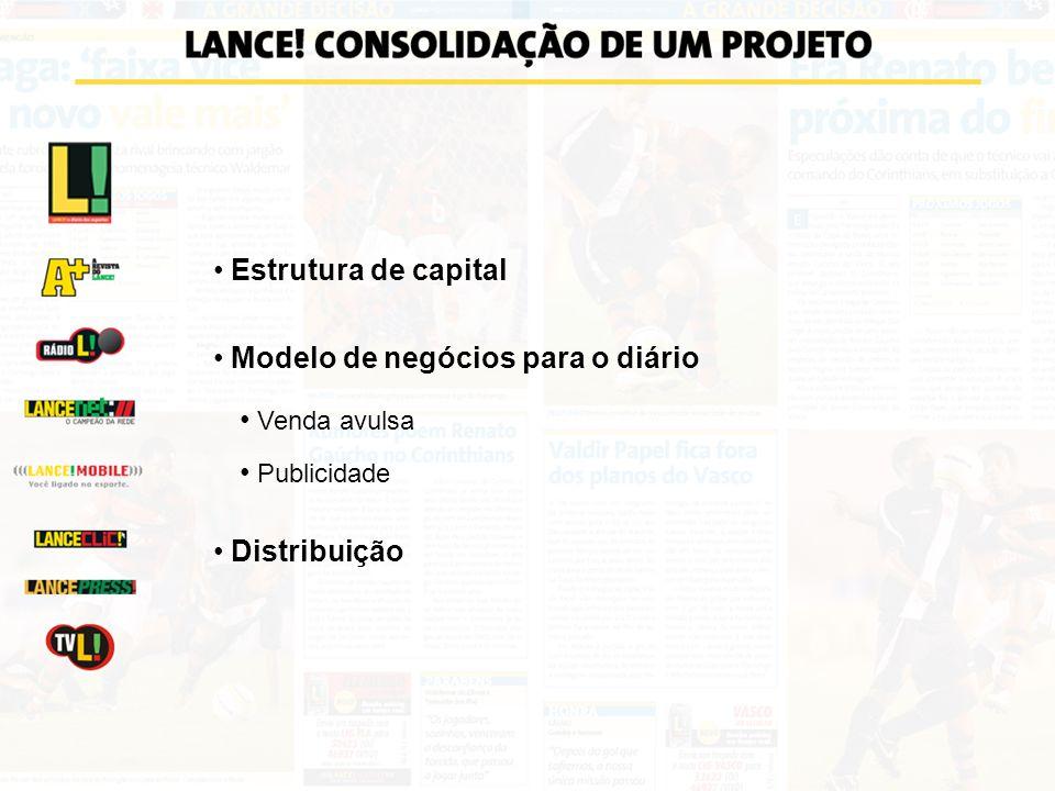 Estrutura de capital Modelo de negócios para o diário Venda avulsa Publicidade Distribuição